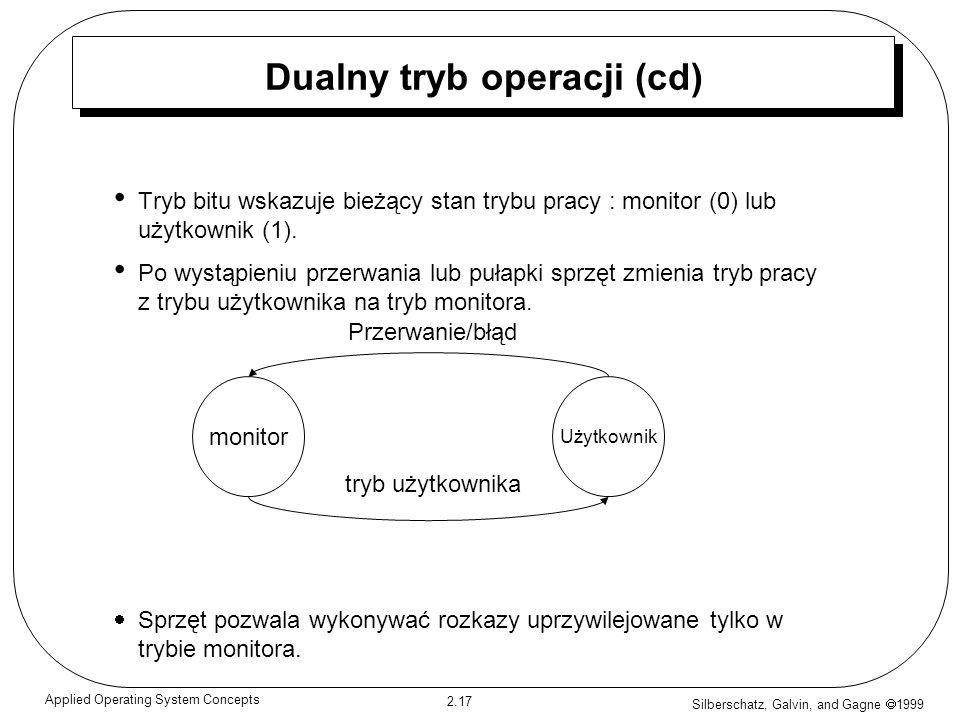 Dualny tryb operacji (cd)