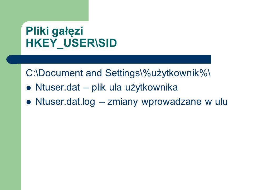 Pliki gałęzi HKEY_USER\SID
