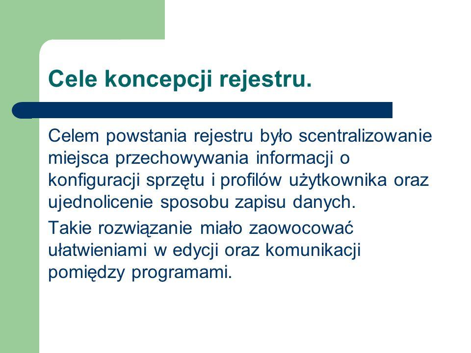 Cele koncepcji rejestru.