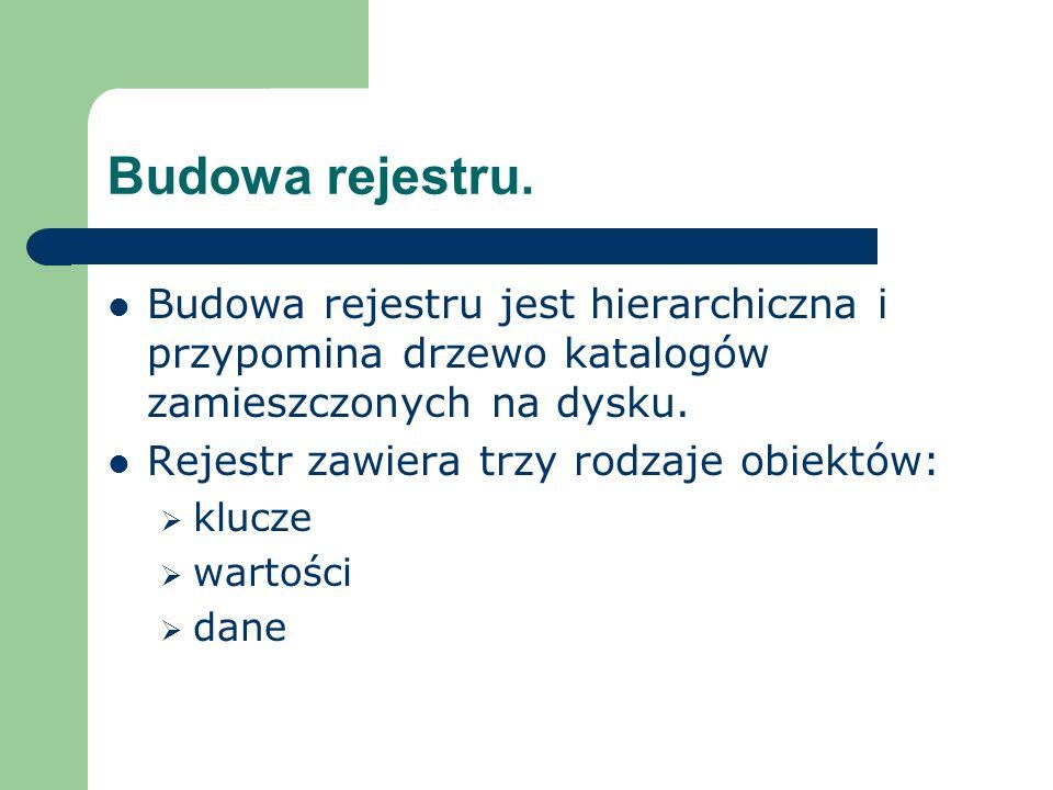 Budowa rejestru.Budowa rejestru jest hierarchiczna i przypomina drzewo katalogów zamieszczonych na dysku.