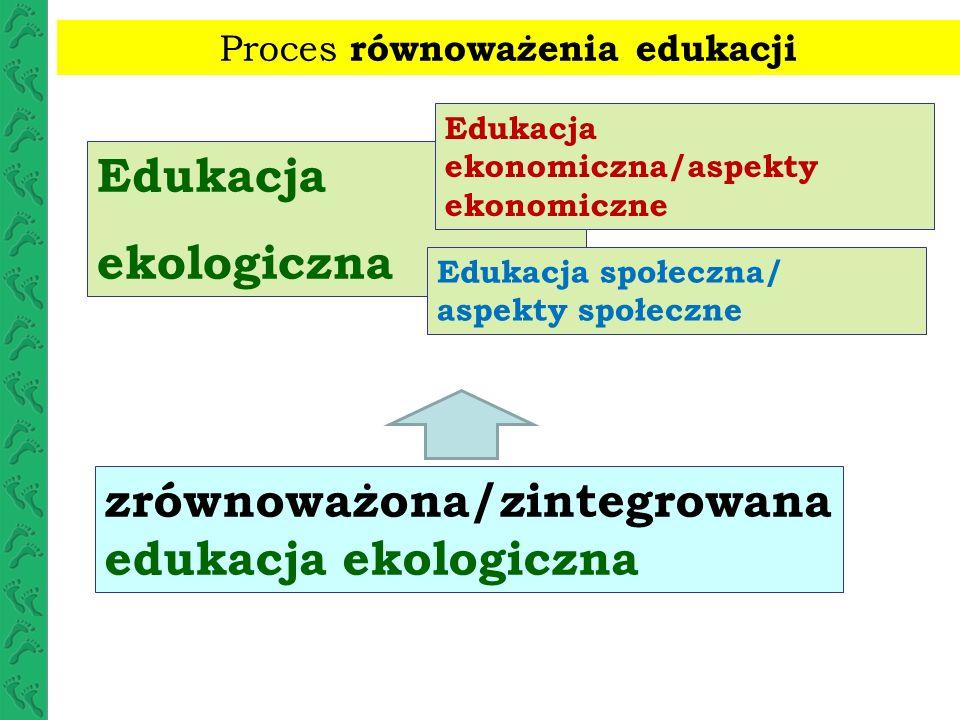 Proces równoważenia edukacji