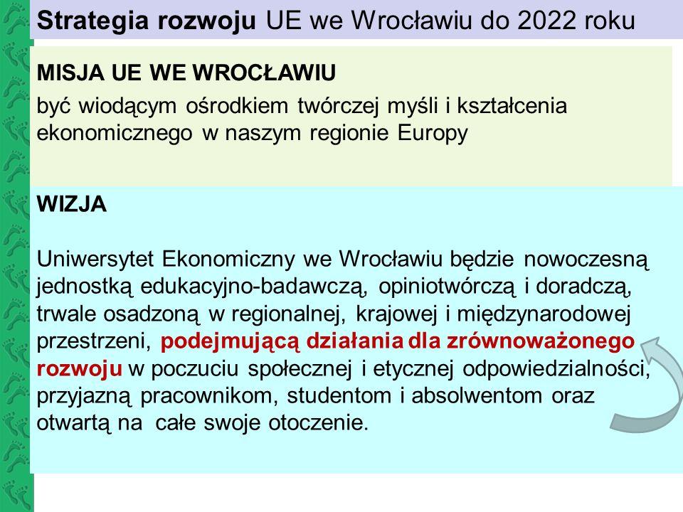 Strategia rozwoju UE we Wrocławiu do 2022 roku
