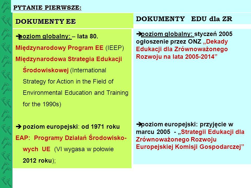 DOKUMENTY EE DOKUMENTY EDU dla ZR PYTANIE PIERWSZE: