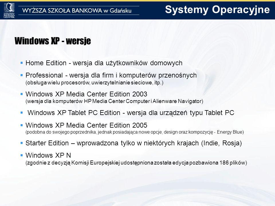 Systemy Operacyjne Windows XP - wersje