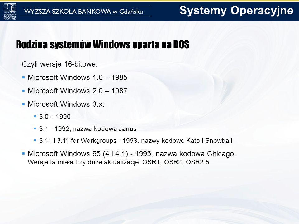Systemy Operacyjne Rodzina systemów Windows oparta na DOS