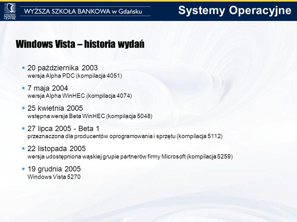 Systemy Operacyjne Windows Vista – historia wydań