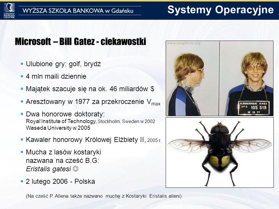 Systemy Operacyjne Microsoft – Bill Gatez - ciekawostki