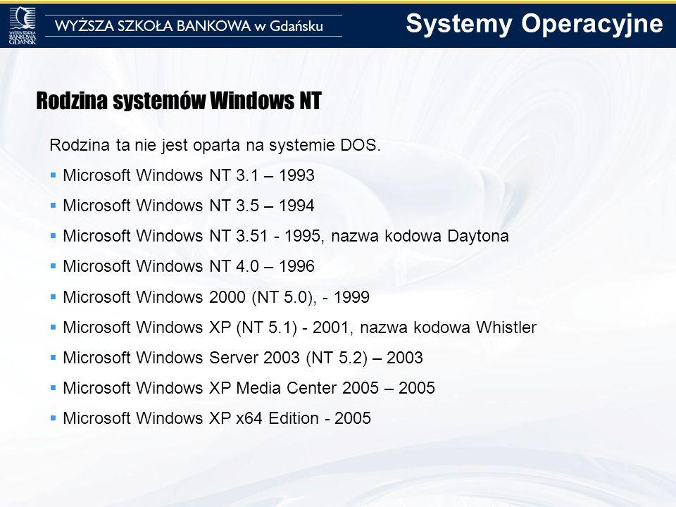 Systemy Operacyjne Rodzina systemów Windows NT