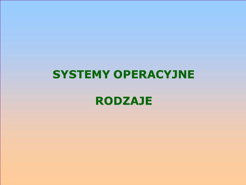 SYSTEMY OPERACYJNE RODZAJE