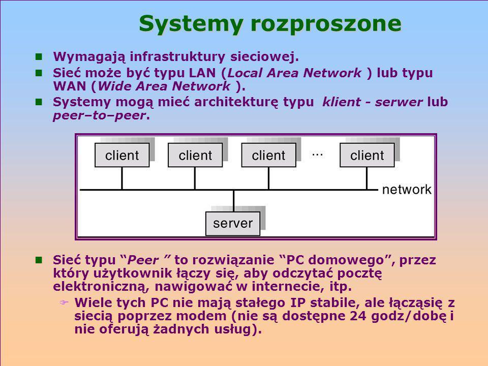Systemy rozproszone Wymagają infrastruktury sieciowej.