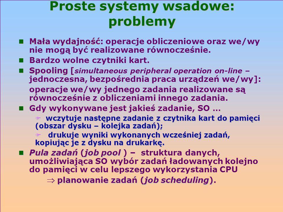 Proste systemy wsadowe: problemy