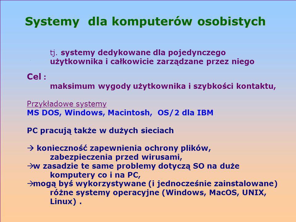 Systemy dla komputerów osobistych