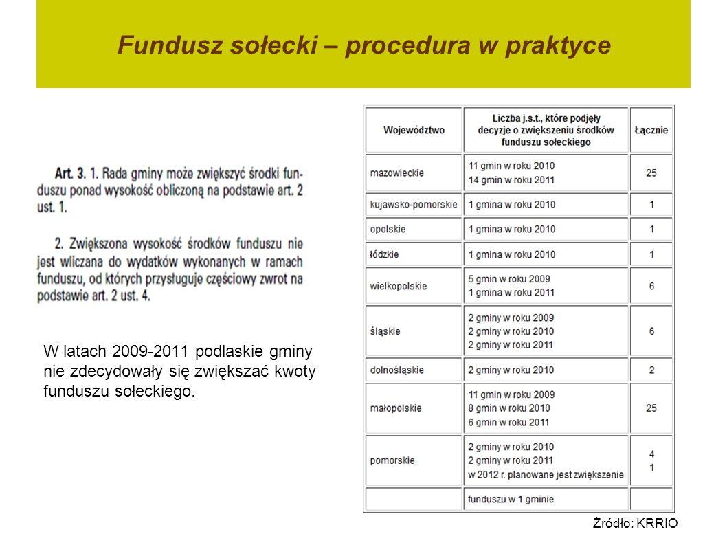 Fundusz sołecki – procedura w praktyce