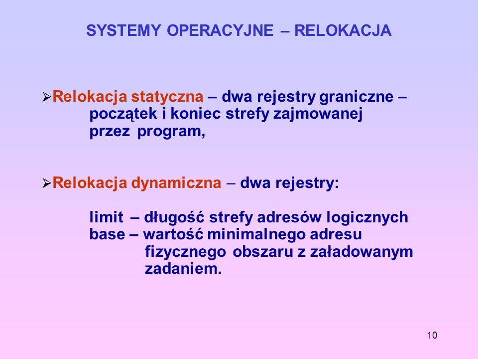 SYSTEMY OPERACYJNE – RELOKACJA