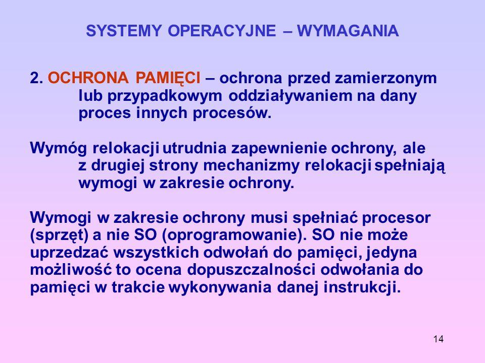 SYSTEMY OPERACYJNE – WYMAGANIA