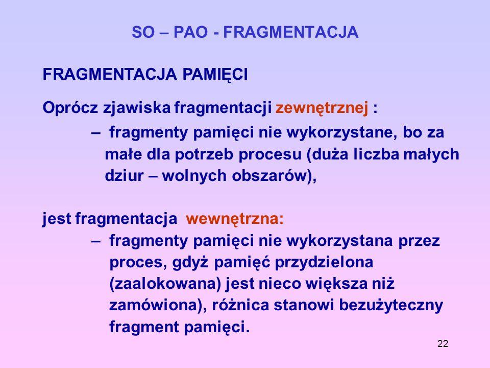 SO – PAO - FRAGMENTACJA FRAGMENTACJA PAMIĘCI. Oprócz zjawiska fragmentacji zewnętrznej :