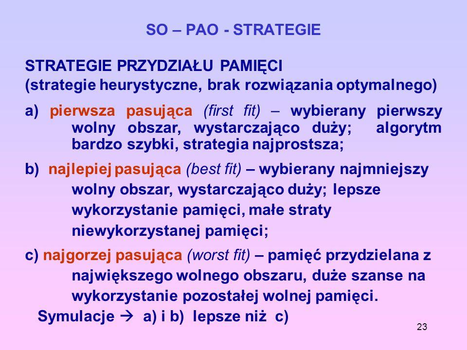 SO – PAO - STRATEGIE STRATEGIE PRZYDZIAŁU PAMIĘCI. (strategie heurystyczne, brak rozwiązania optymalnego)