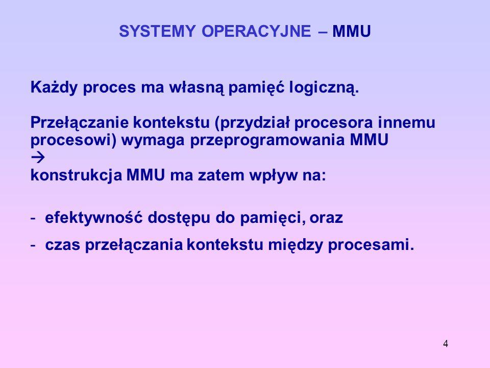 SYSTEMY OPERACYJNE – MMU