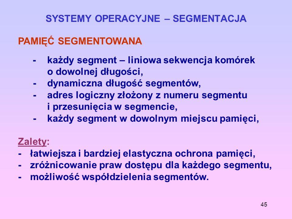 SYSTEMY OPERACYJNE – SEGMENTACJA