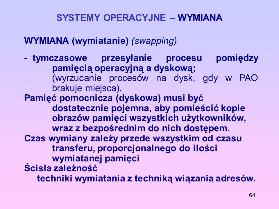 SYSTEMY OPERACYJNE – WYMIANA