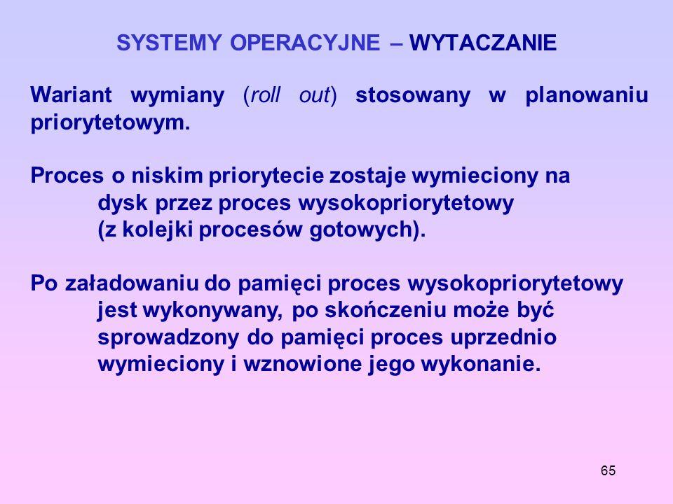 SYSTEMY OPERACYJNE – WYTACZANIE