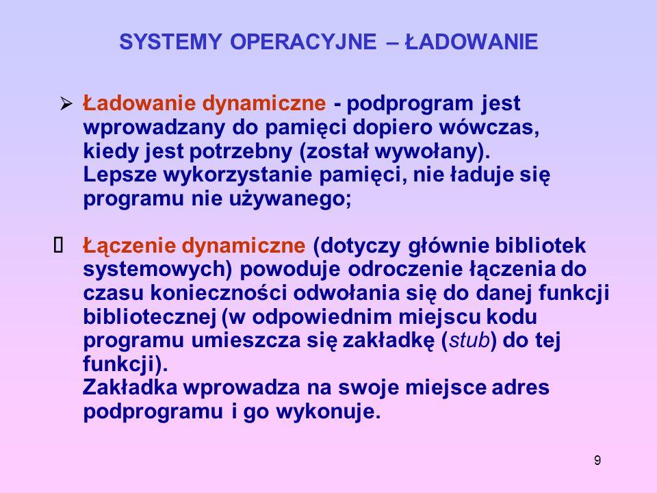 SYSTEMY OPERACYJNE – ŁADOWANIE