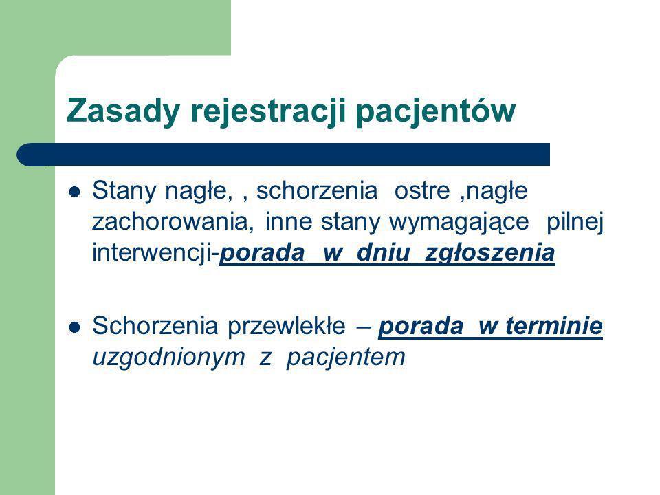 Zasady rejestracji pacjentów