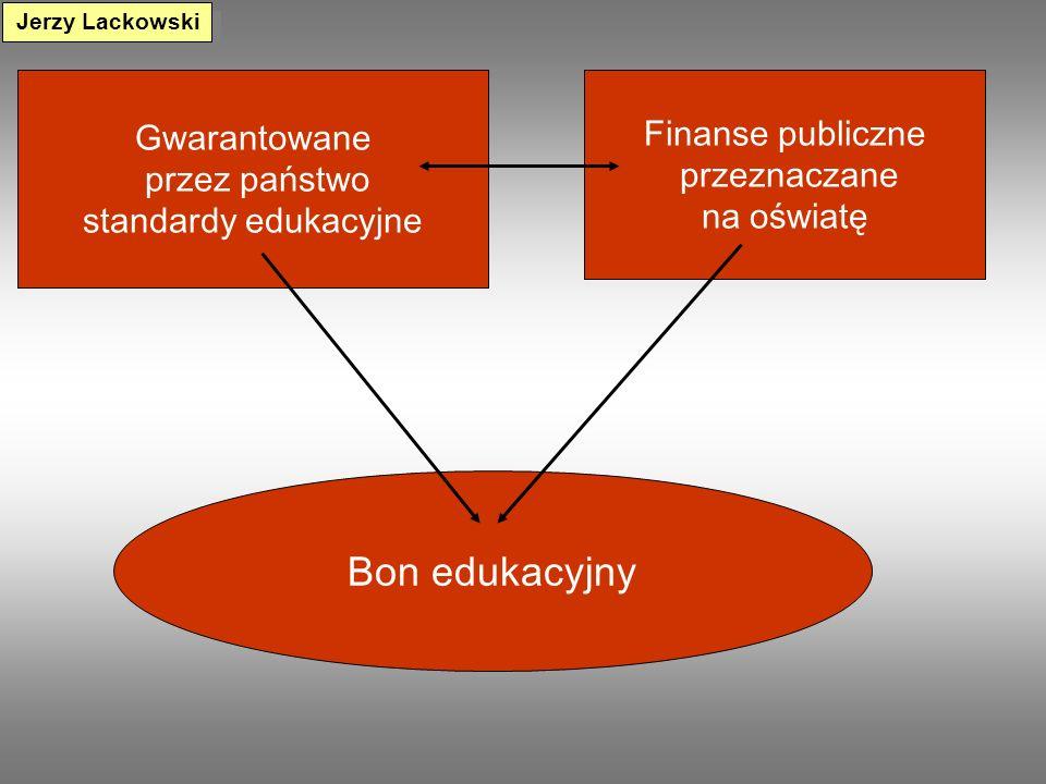 Bon edukacyjny Gwarantowane Finanse publiczne przez państwo