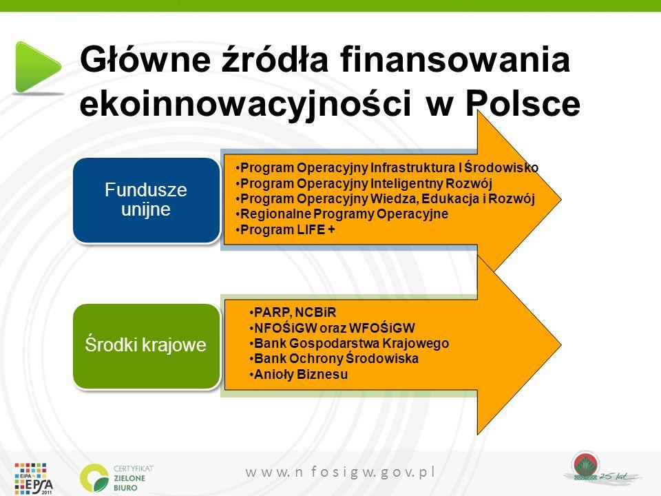 Główne źródła finansowania ekoinnowacyjności w Polsce
