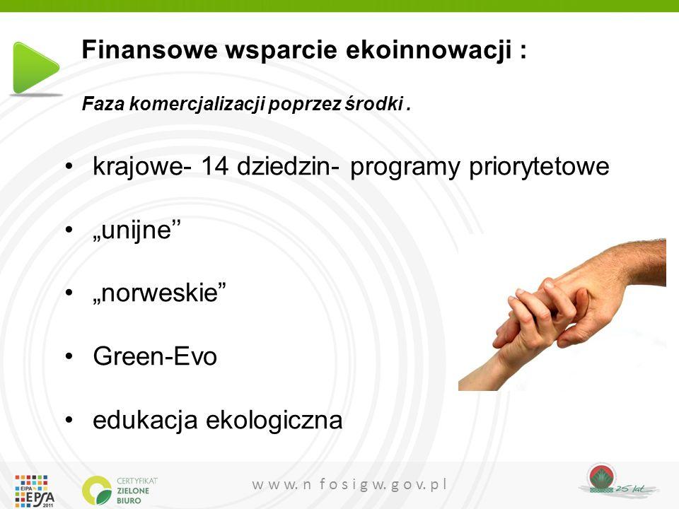 Finansowe wsparcie ekoinnowacji :