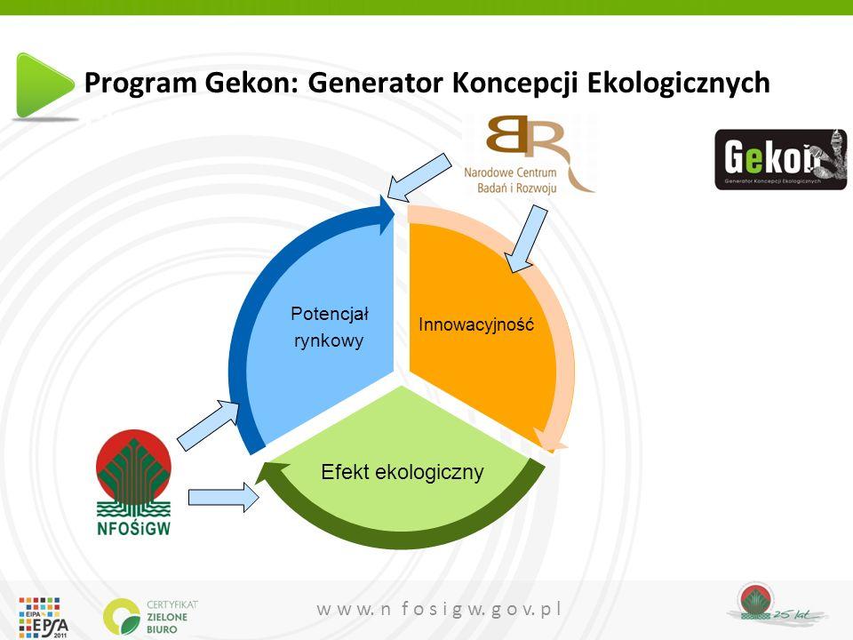 Program Gekon: Generator Koncepcji Ekologicznych Ekologicznych