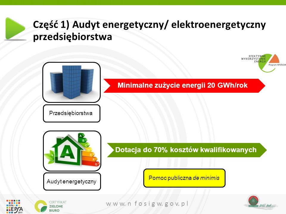 Część 1) Audyt energetyczny/ elektroenergetyczny przedsiębiorstwa