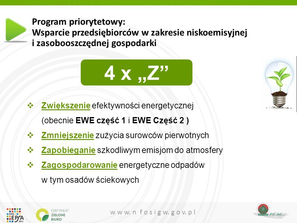 Program priorytetowy: Wsparcie przedsiębiorców w zakresie niskoemisyjnej i zasobooszczędnej gospodarki