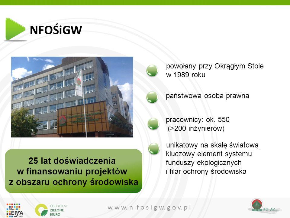 NFOŚiGW powołany przy Okrągłym Stole w 1989 roku. państwowa osoba prawna. pracownicy: ok. 550 (>200 inżynierów)