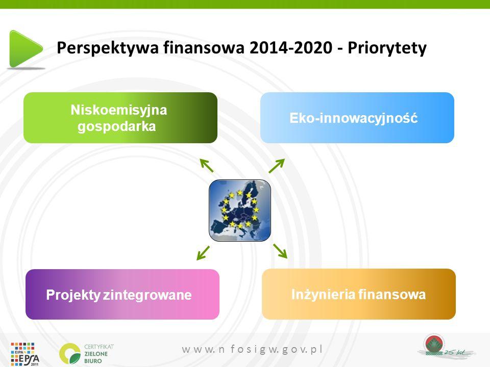 Perspektywa finansowa 2014-2020 - Priorytety