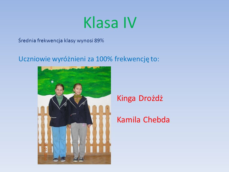 Klasa IV Kinga Drożdż Kamila Chebda