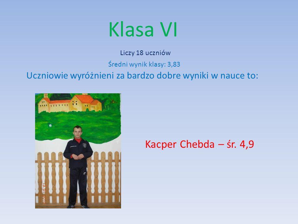 Klasa VI Kacper Chebda – śr. 4,9