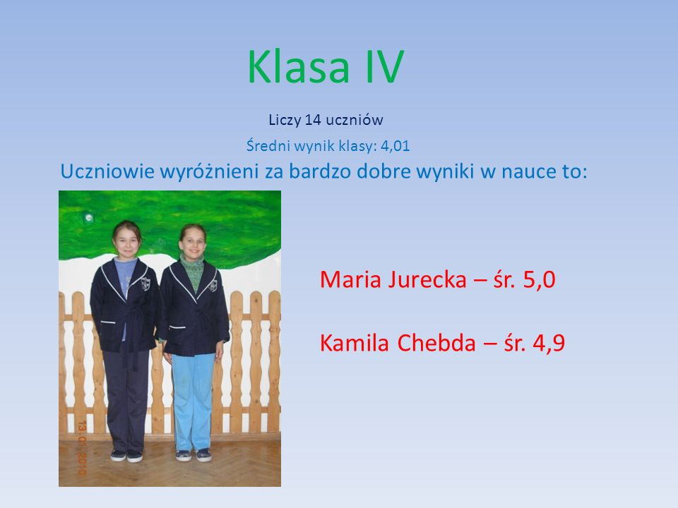 Klasa IV Maria Jurecka – śr. 5,0 Kamila Chebda – śr. 4,9