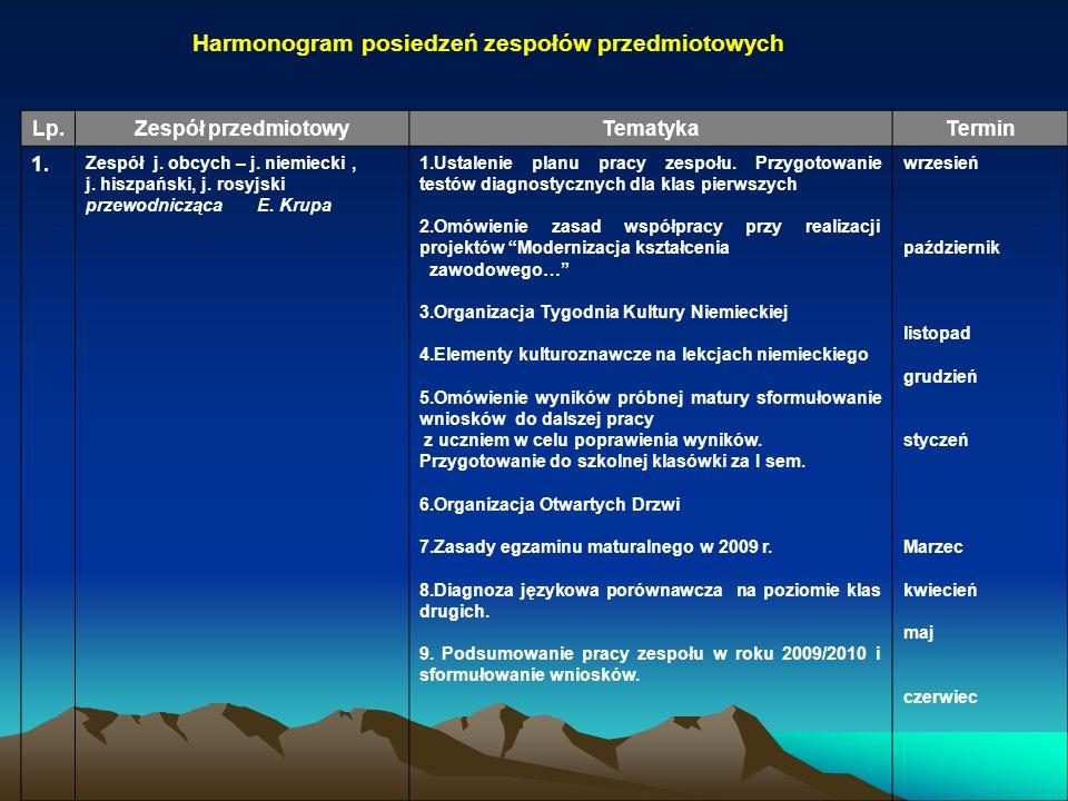 Harmonogram posiedzeń zespołów przedmiotowych