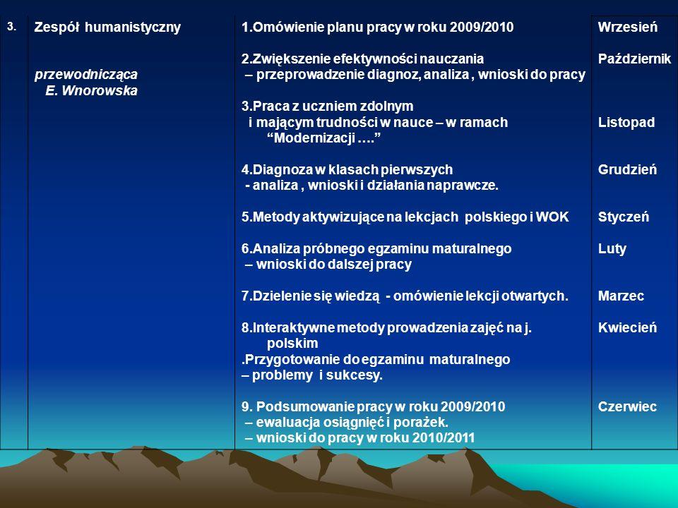1.Omówienie planu pracy w roku 2009/2010