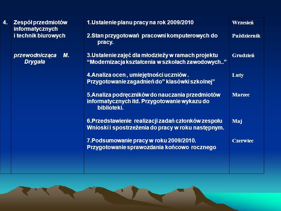 4. Zespół przedmiotów. informatycznych. i technik biurowych. przewodnicząca M. Drygała. 1.Ustalenie planu pracy na rok 2009/2010.