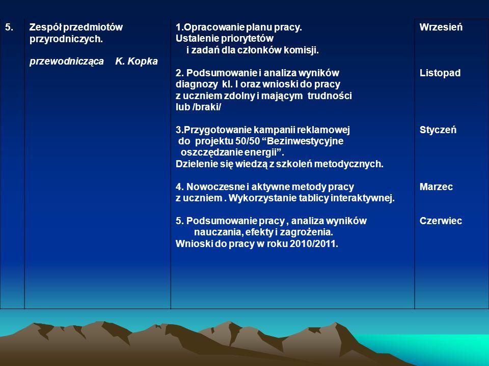 5. Zespół przedmiotów. przyrodniczych. przewodnicząca K. Kopka. 1.Opracowanie planu pracy. Ustalenie priorytetów.