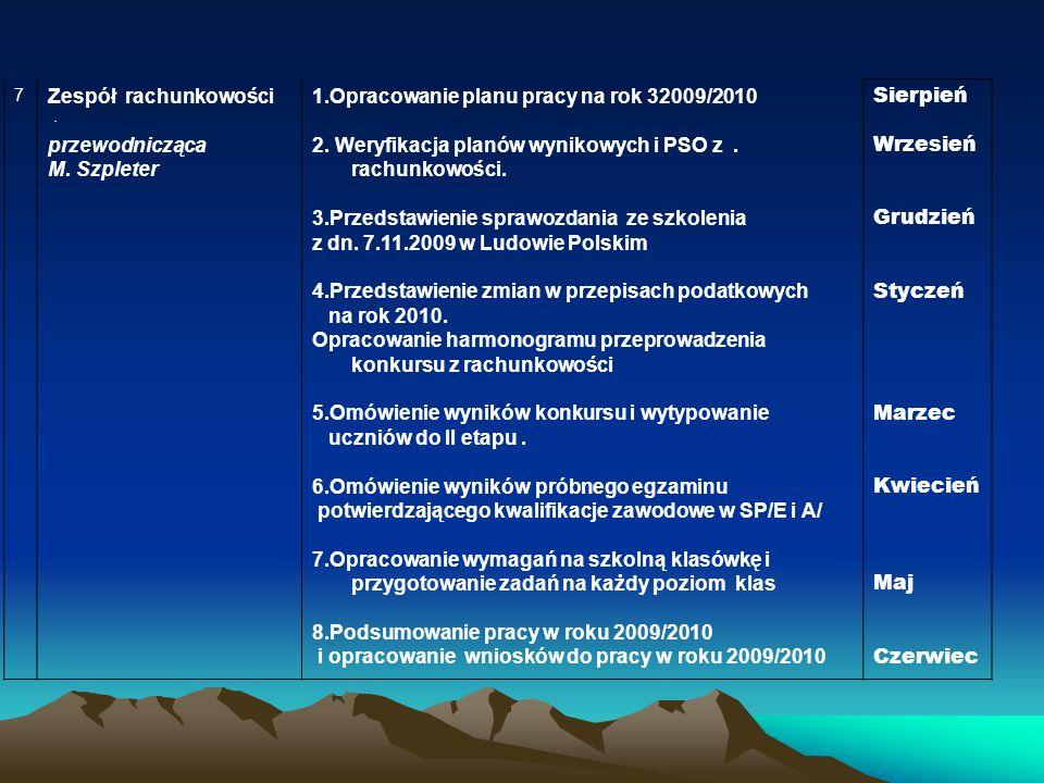 1.Opracowanie planu pracy na rok 32009/2010
