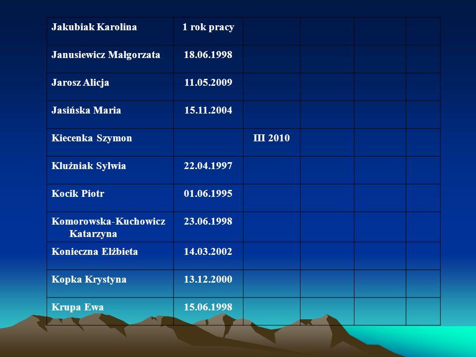 Jakubiak Karolina 1 rok pracy. Janusiewicz Małgorzata. 18.06.1998. Jarosz Alicja. 11.05.2009. Jasińska Maria.