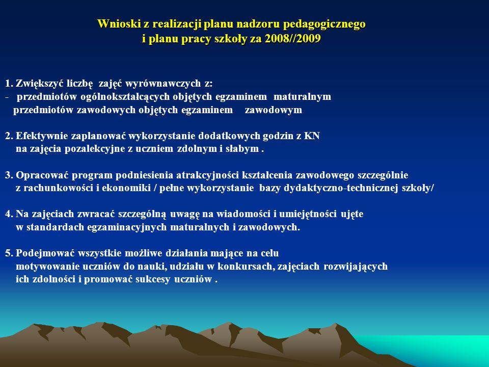 Wnioski z realizacji planu nadzoru pedagogicznego i planu pracy szkoły za 2008//2009