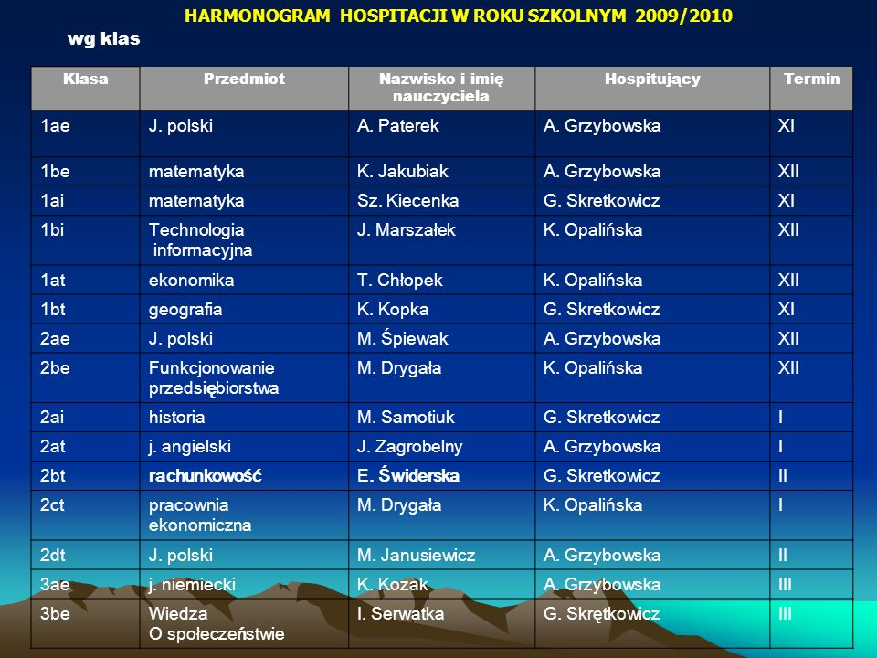 HARMONOGRAM HOSPITACJI W ROKU SZKOLNYM 2009/2010 wg klas