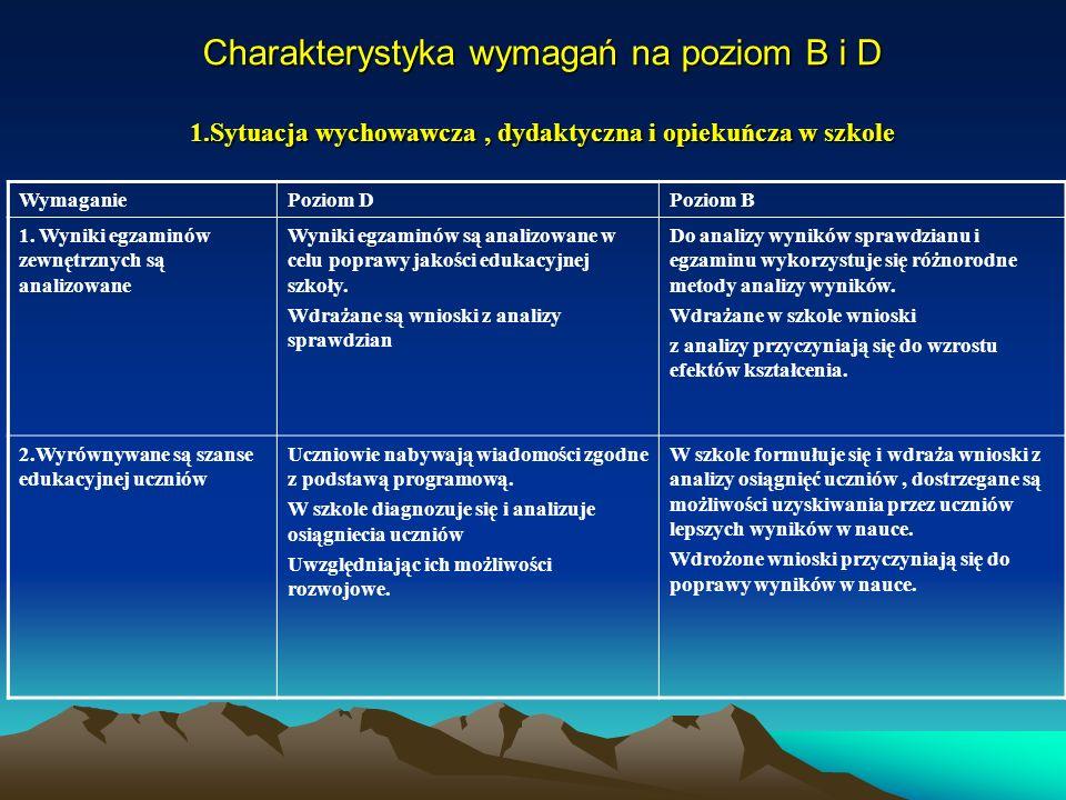 Charakterystyka wymagań na poziom B i D 1