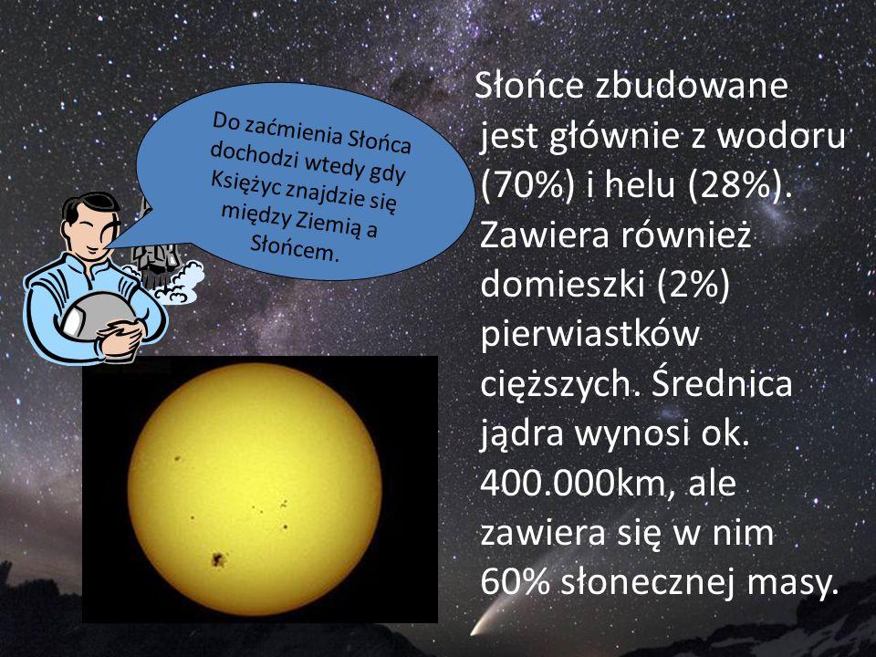 Słońce zbudowane jest głównie z wodoru (70%) i helu (28%)