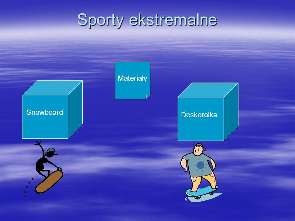 Sporty ekstremalne Materiały Snowboard Deskorolka