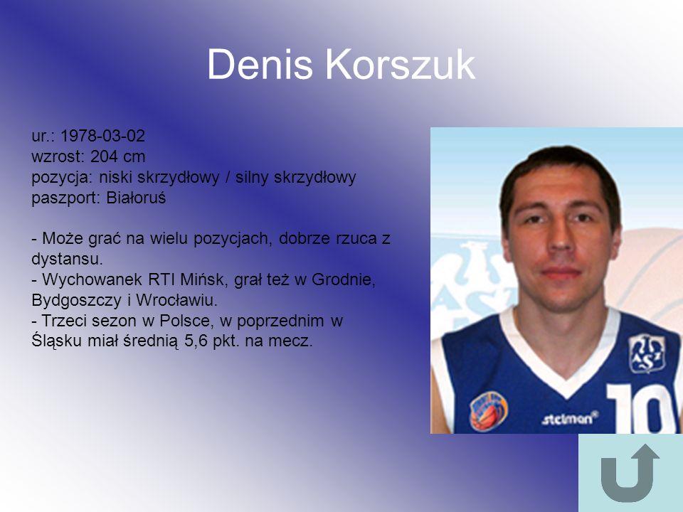 Denis Korszuk ur.: 1978-03-02 wzrost: 204 cm